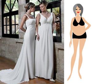 """Свадебное платье на фигуру """"Яблоко"""""""